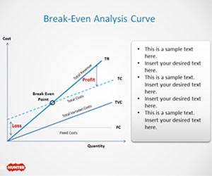 Break-Even Curve Design for PowerPoint