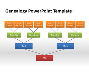 Genealogy PowerPoint Template