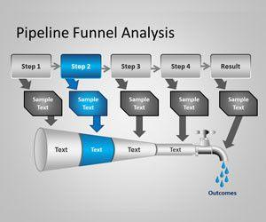 Pipeline Funnel Analysis PowerPoint Template
