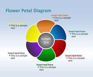 Flower Petal Diagram for PowerPoint