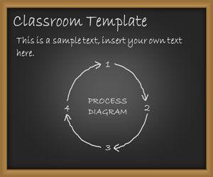 Plantilla PowerPoint para Clases y Enseñanza