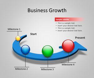 Circular Growth PowerPoint Template