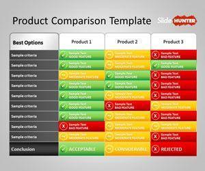 Plantilla PowerPoint para Comparación de Productos