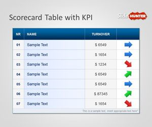 Scorecard Template for PowerPoint with KPI Table