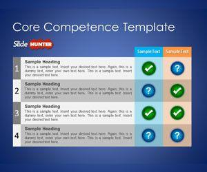 Core Competence PowerPoint Template