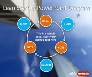 Lean Startup Diagram for PowerPoint Presentations