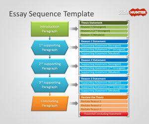 Essay Sequence PowerPoint Template
