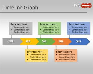 Timeline Graph Template for PowerPoint Presentations