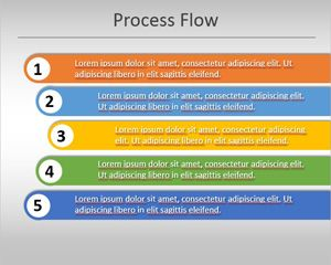Simple Process Flow Chart Template for PowerPoint
