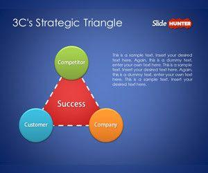 3C's Strategic Triangle PowerPoint Template
