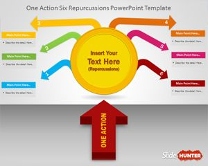 One Action Six Repurcussions PowerPoint Template