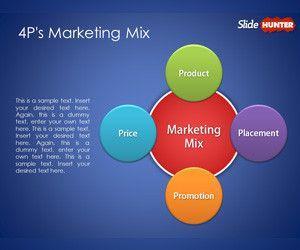 4P marketing Mix PowerPoint Template