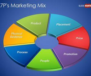 7P Marketing PowerPoint Template