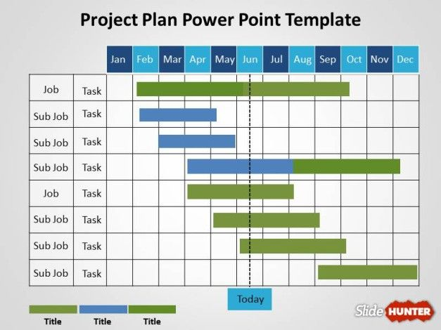 Free Project Plan Template Example for Presentations