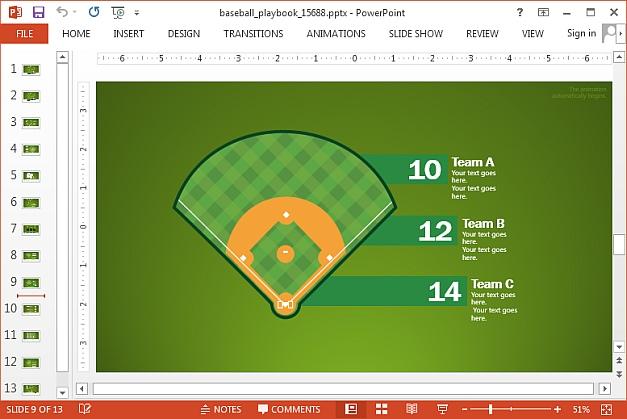 Baseball statistics chart