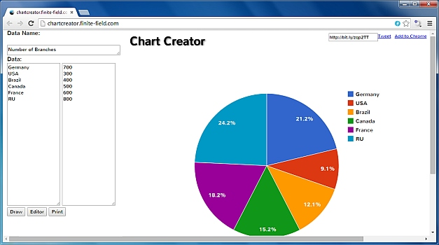 Chart Creator web app