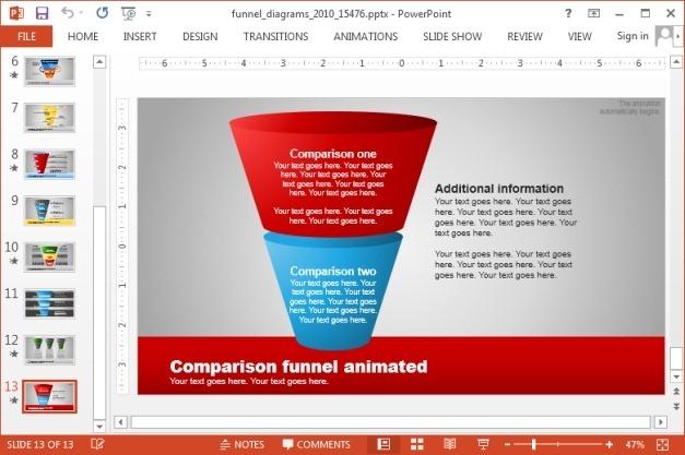 Comparison funnel diagram