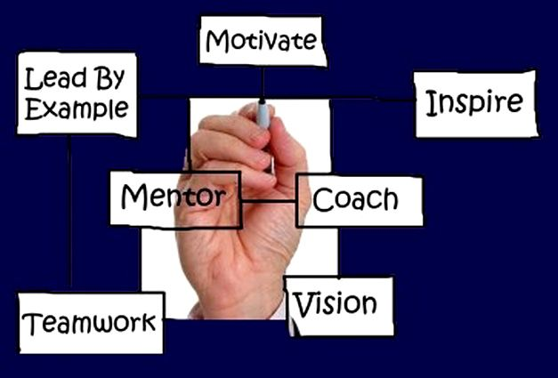 Developing Skills From A Presentation Coach