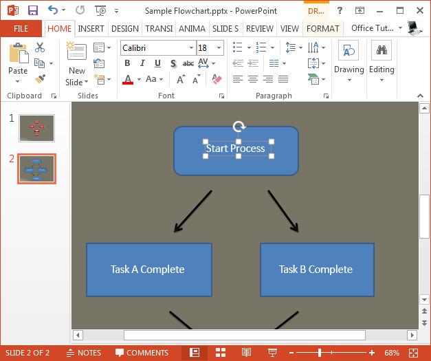 Edit converted PDF flowchart