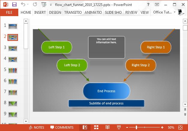 Editable funnel diagrams