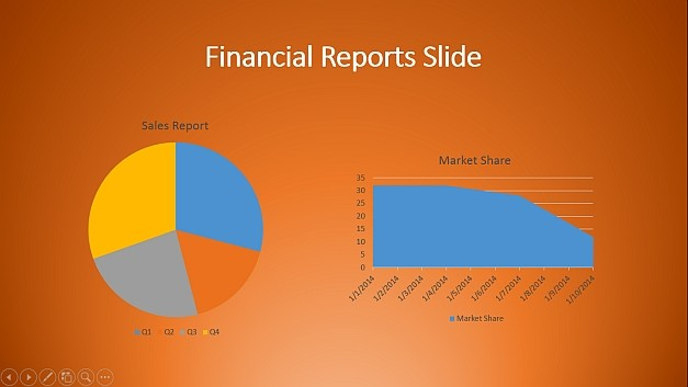 Financial reports slide in PowerPoint