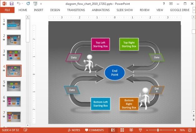 Flow chart slide design