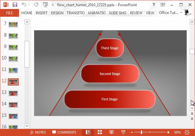 Flowchart funnel diagram for PowerPoint