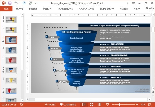 Funnel diagram sample layout