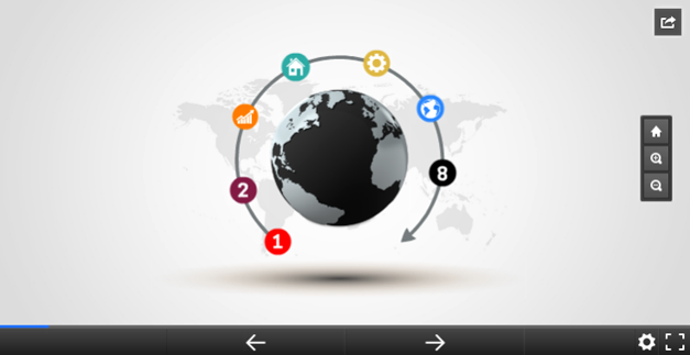 Global lines template for Prezi