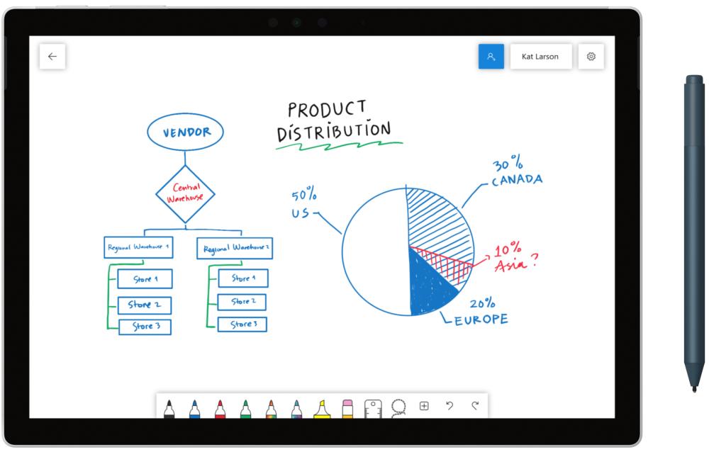 Microsoft Whiteboard Web App