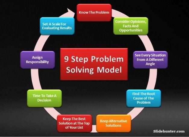 Nine Step Problem Solving Model SmartArt
