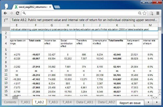Open Excel Spreadsheet in Chrome