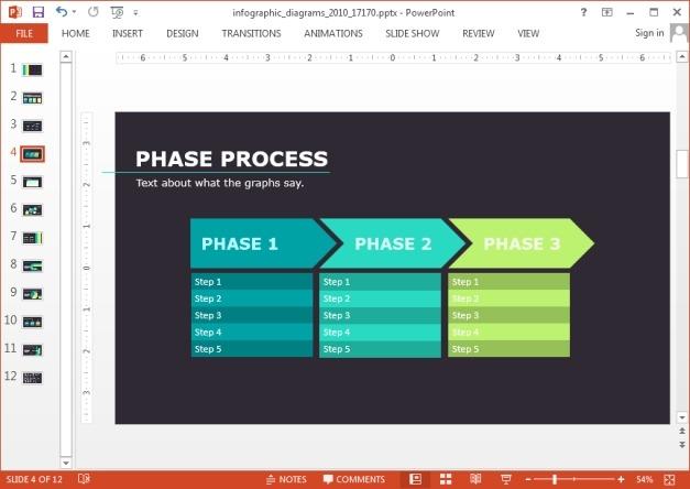 Phase process diagram