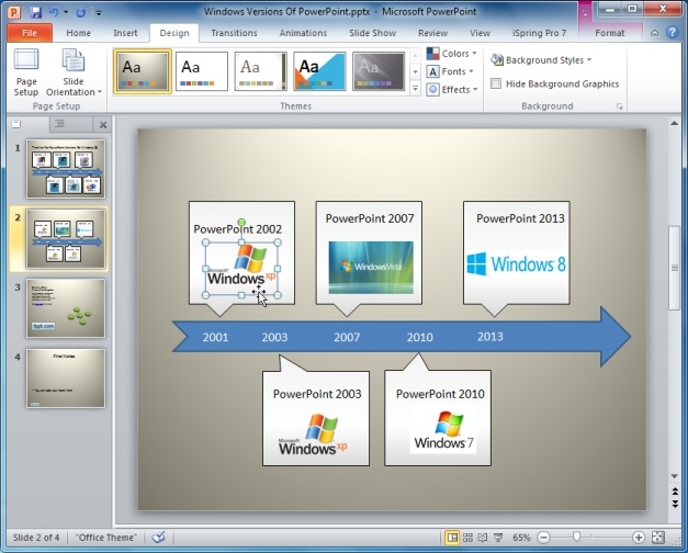 Planning Content For PowerPoint Presentations