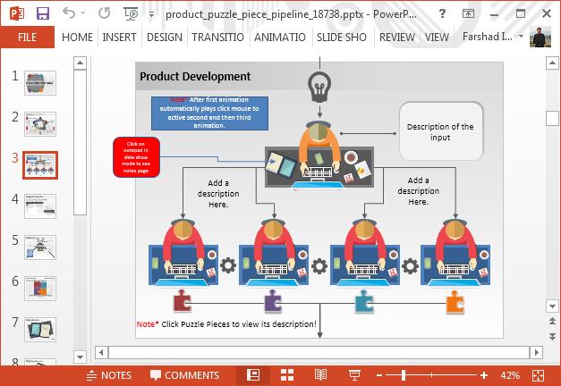 Product development slide