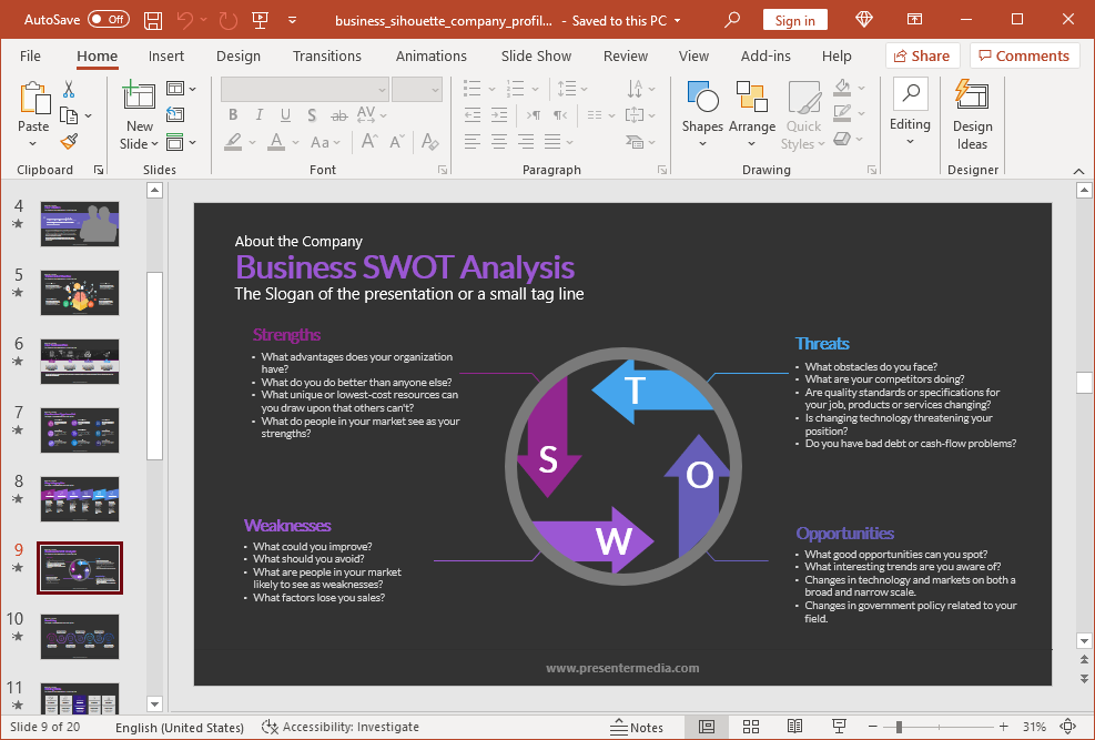 SWOT analysis for a company profile