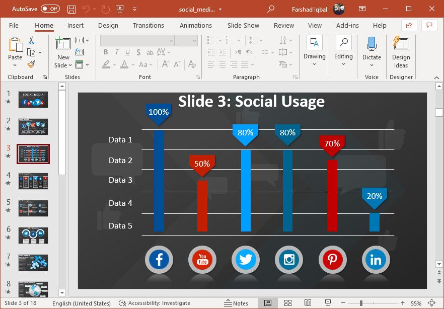 Social media trends in PowerPoint