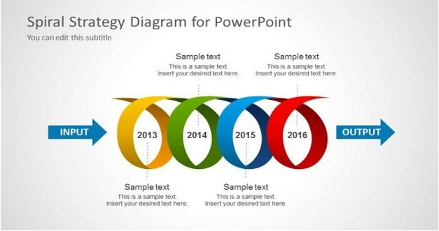 Spiral Strategy PowerPoint Template