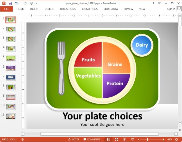 Your plate choices template for PowerPoint