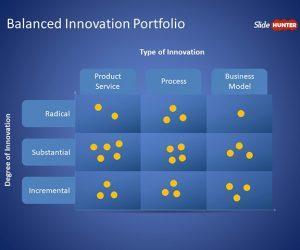 Balanced Innovation Portfolio PowerPoint Template
