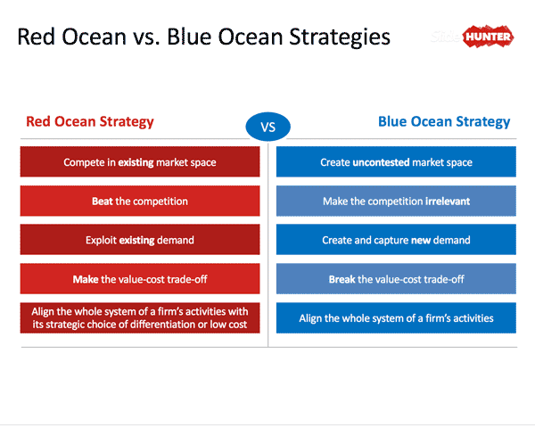 Free Blue Ocean Slide Template for PowerPoint