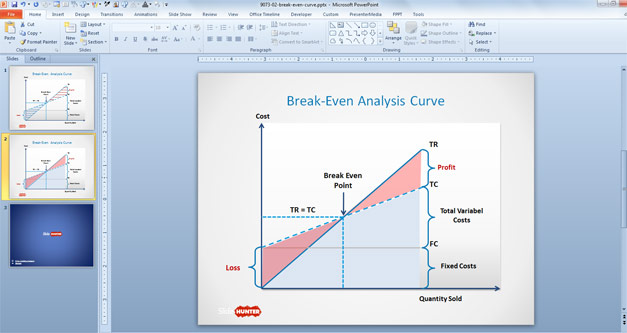 Break Even Line Curve for PowerPoint