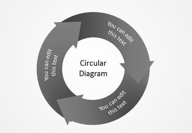 Free cycle diagram PowerPoint