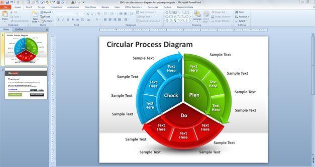 proceso circular powerpoint