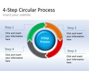 4-Step Circular Process Diagram for PowerPoint