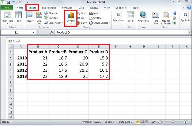 column chart powerpoint