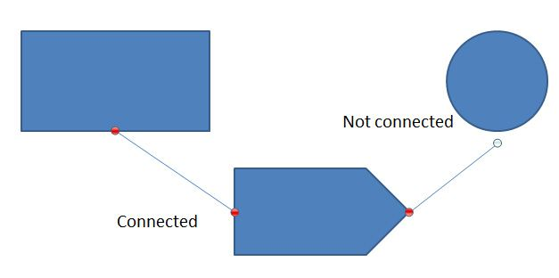 connect shapes using lines in PowerPoint