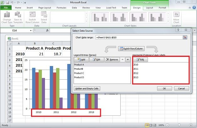 chart microsoft excel powerpoint numbers product sales