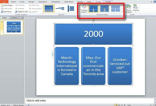 smart art timelines powerpoint templates