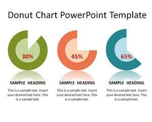 Donut Chart PowerPoint Template
